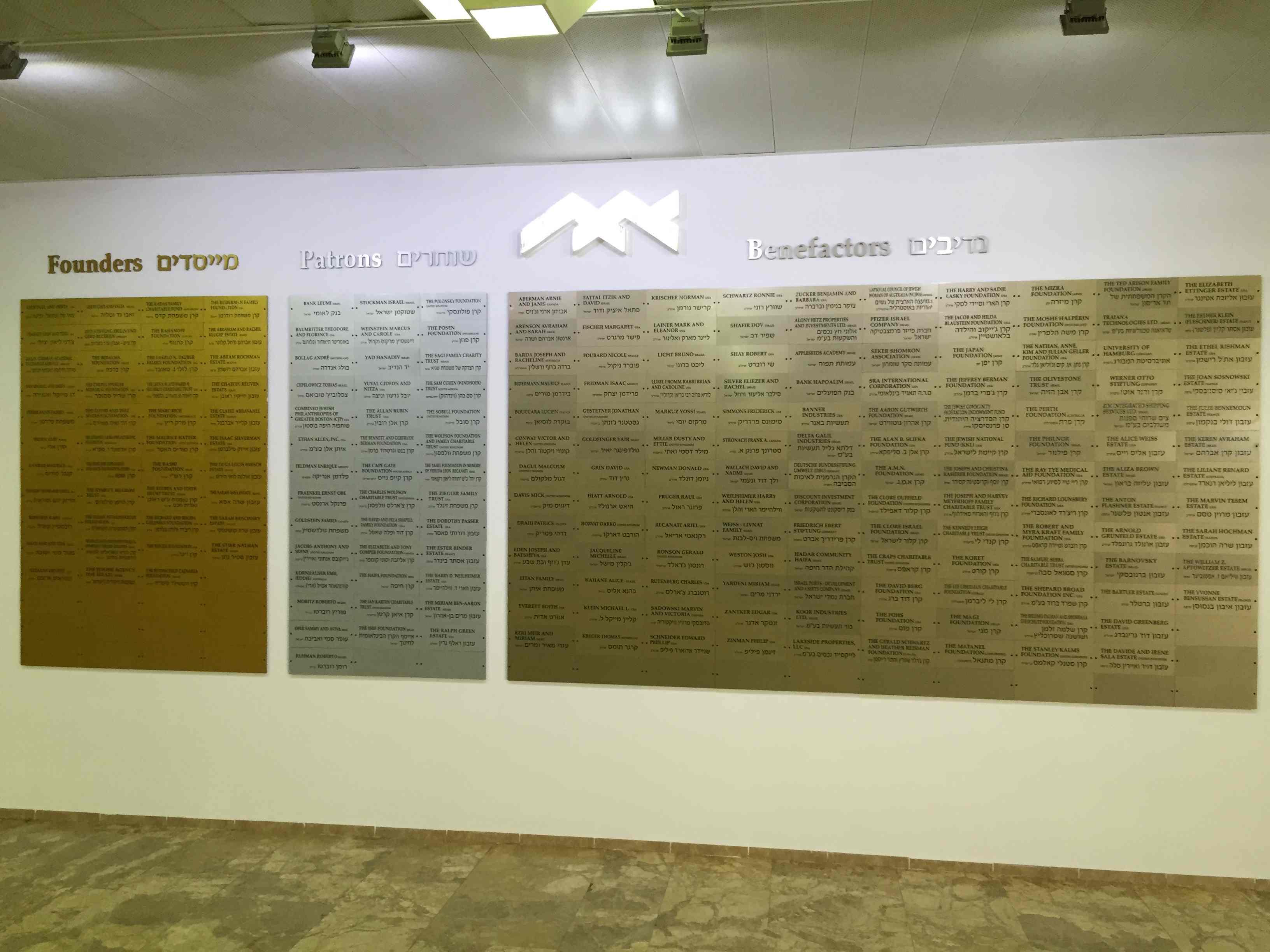 קיר התורמים באוניברסיטת חיפה